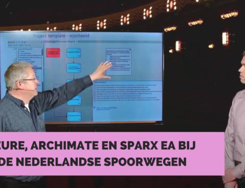 Azure, ArchiMate en Sparx EA bij de Nederlandse Spoorwegen